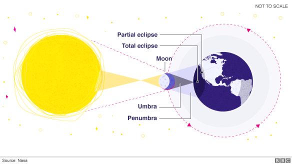 eclipse_explainer_976